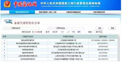 深圳商标注册受理窗口了!