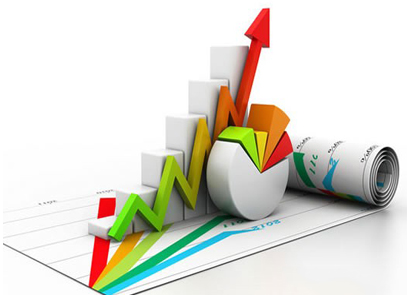 北京市属企业研发经费年均增长15.6%