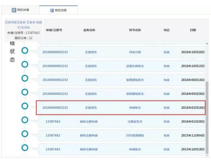 """王老吉与加多宝商标争议再升级:王老吉申请""""正宗凉茶""""商标"""