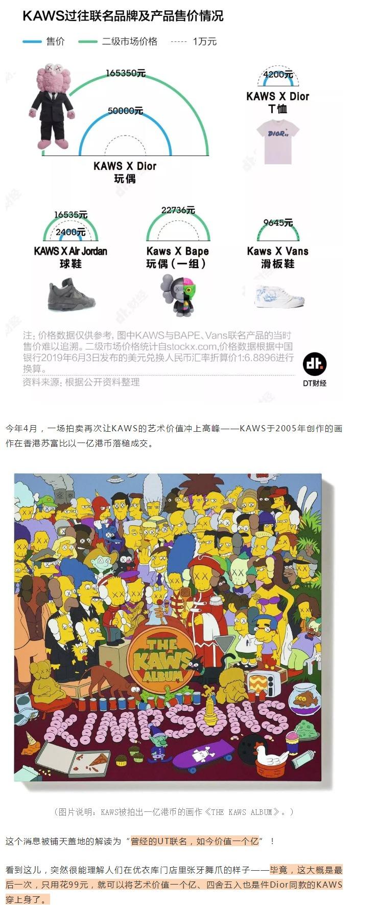 优衣库联名艺术家KAWS遭疯抢 网友:不要钱吗?