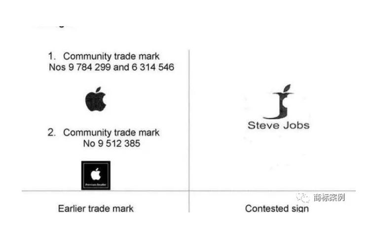 苹果公司痛失乔布斯商标