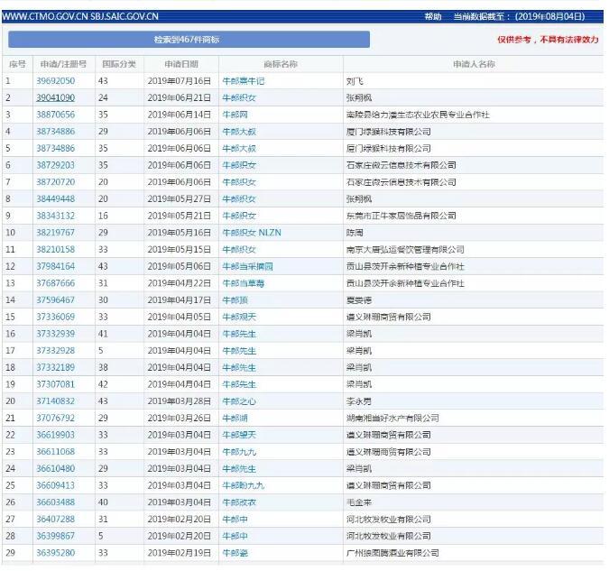 七夕商标抢争夺,一枚竟标出777万的高价?