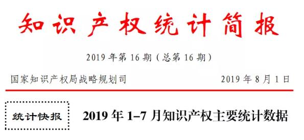 2019年1-7月「专利、商标、地理标志」等统计数据