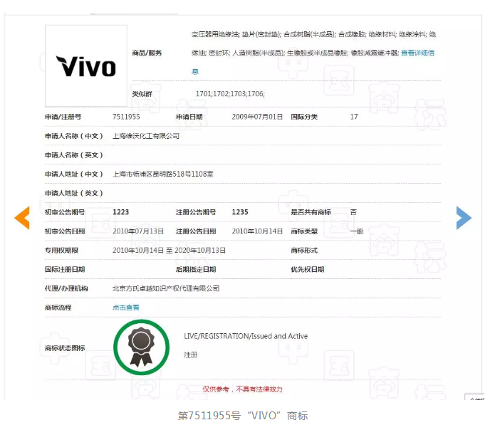 """4080件商标保驾护航的VIVO,这件""""VIVO""""商标却被驳回了!"""