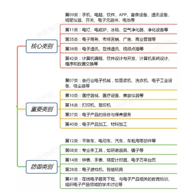 【2019年盘点】互联网科技公司的知识产权保护