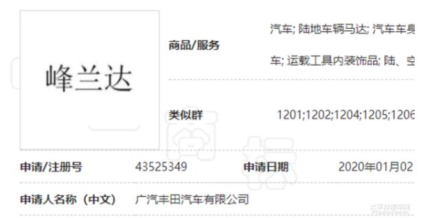 """广汽丰田在国内注册""""峰兰达""""商标 或为Harrier姊妹车型"""