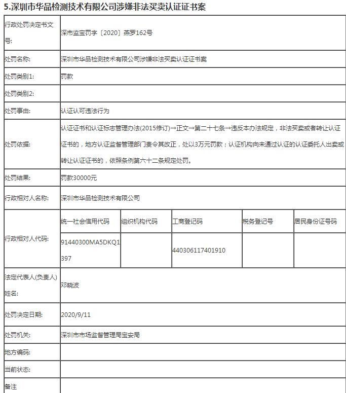 深圳市8家企业非法买卖认证证书被罚