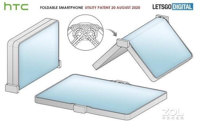 HTC提交折叠设备专利 智能手机屏幕外折