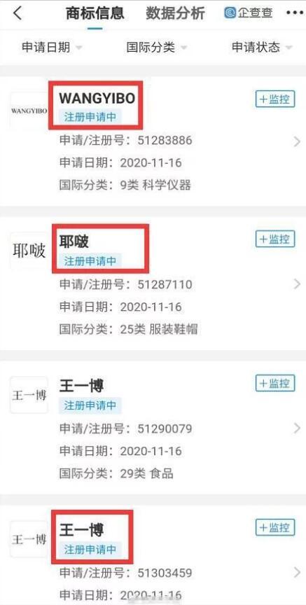 王一博公司申请69个商标却无关娱乐圈