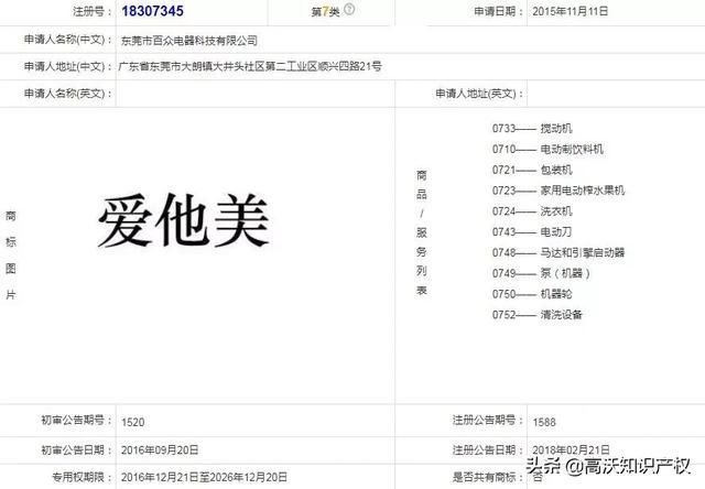 """进入中国第2年""""爱他美""""商标就被抢注,如今维权难上加难"""