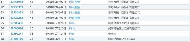 产品未动、商标先行:字节跳动2014年至今已注册2441个游戏商标