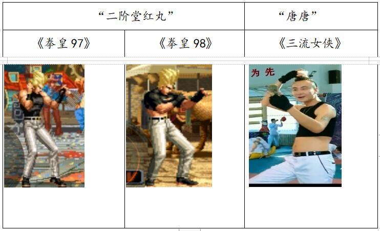 《拳皇》游戏角色被用于拍摄电影,权利人乐玩公司获赔80万