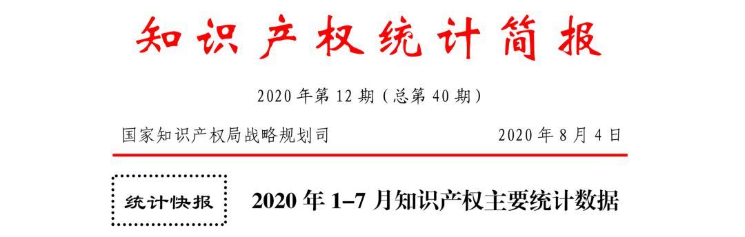 国知局公布2020年1-7月专利、商标、地理标志等统计数据