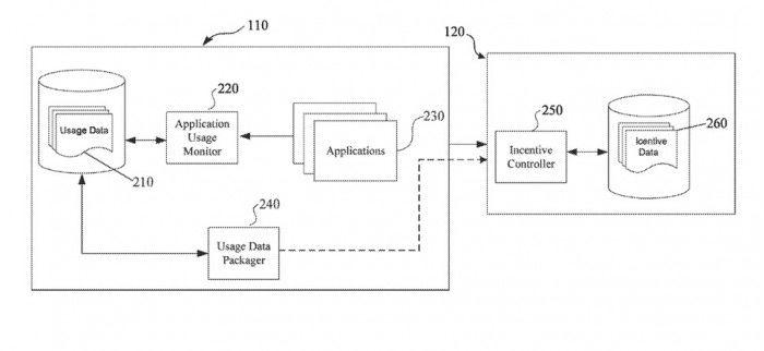 新专利显示苹果考虑向热门应用开发者支付奖励