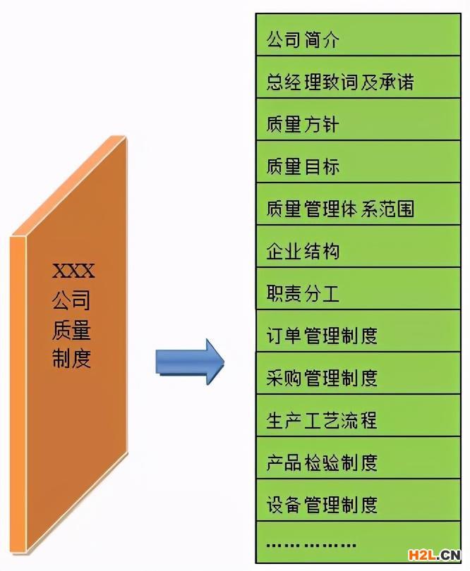 小微企业应用ISO 9001提升质量管理实施指南发布