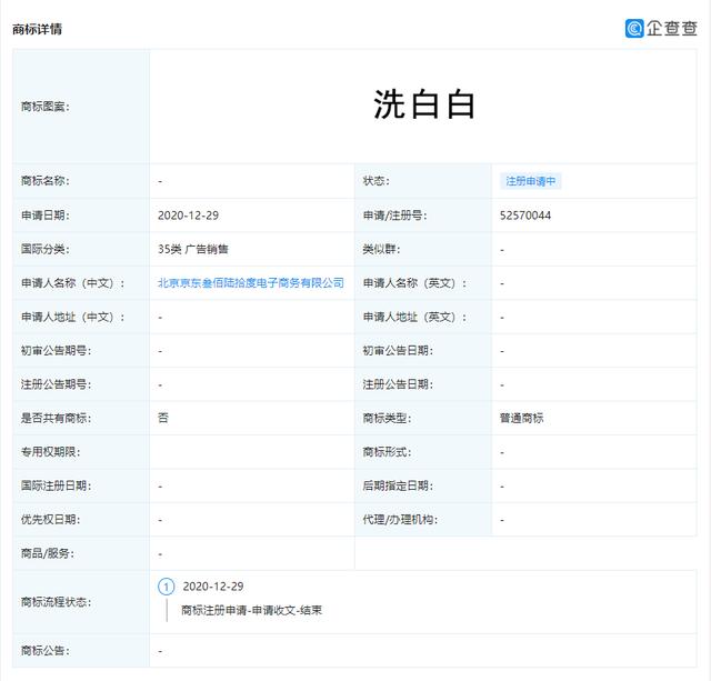 """京东关联公司申请""""洗净净""""、""""洗香香""""、""""洗爽爽""""等商标"""