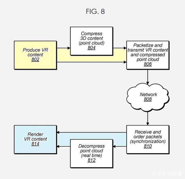 2021年7月21日苹果新专利,点云技术将应用于AR/VR、赛事直播、自动驾驶